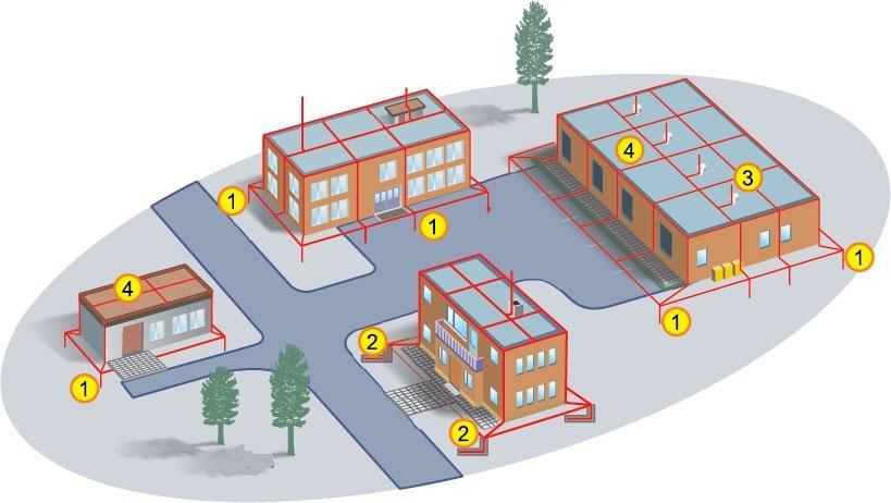 Схема молниезащиты комплекса