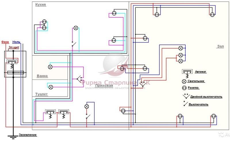 фото схема проводки урал