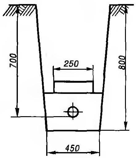 Правила прокладки кабелей в